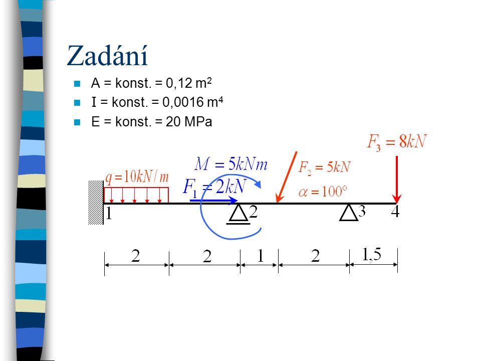 Zadání A = konst. = 0,12 m 2 I = konst. = 0,0016 m 4 E = konst. = 20 MPa