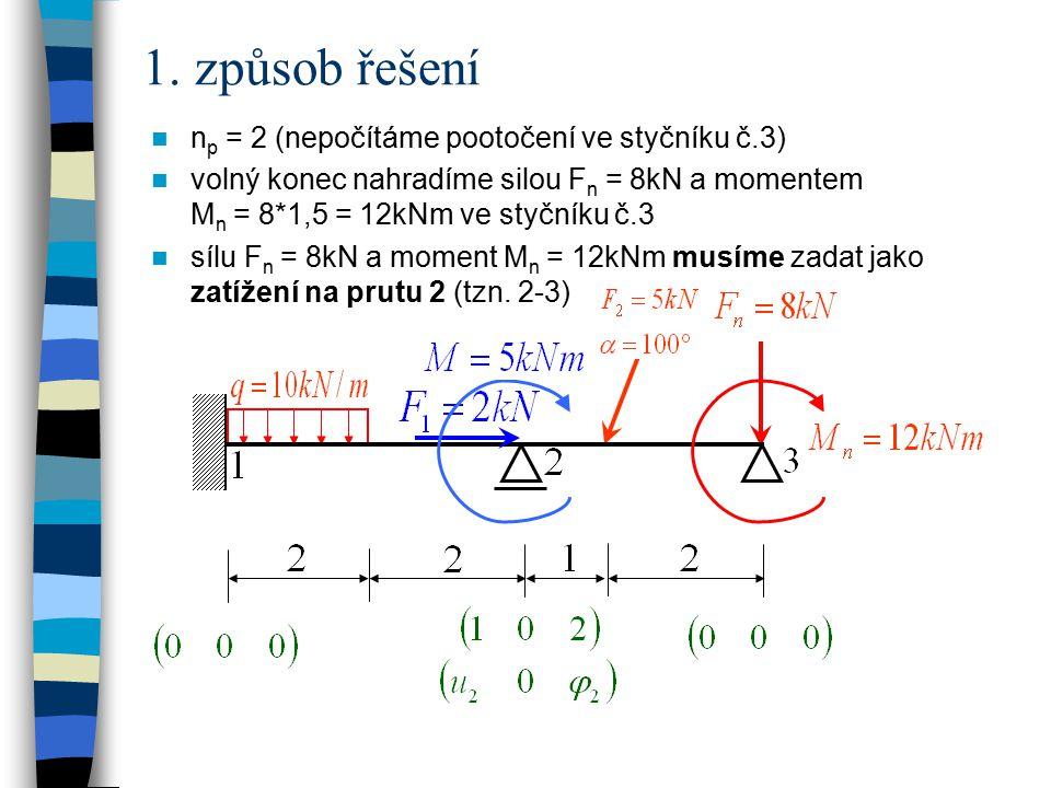 1. způsob řešení n p = 2 (nepočítáme pootočení ve styčníku č.3) volný konec nahradíme silou F n = 8kN a momentem M n = 8*1,5 = 12kNm ve styčníku č.3 s