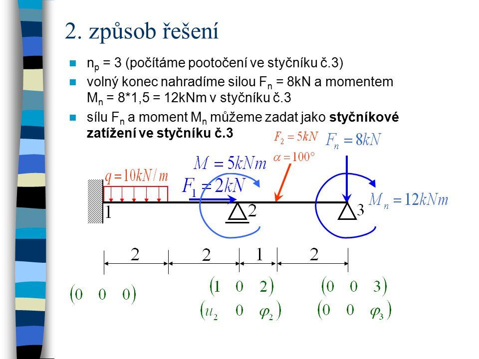 2. způsob řešení n p = 3 (počítáme pootočení ve styčníku č.3) volný konec nahradíme silou F n = 8kN a momentem M n = 8*1,5 = 12kNm v styčníku č.3 sílu