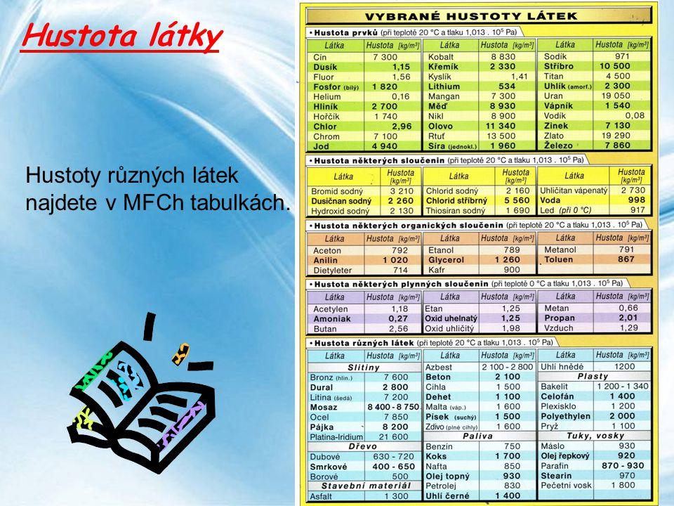 Page 12 Hustota látky Hustoty různých látek najdete v MFCh tabulkách.