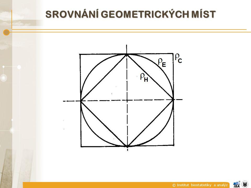 © Institut biostatistiky a analýz SROVNÁNÍ GEOMETRICKÝCH MÍST