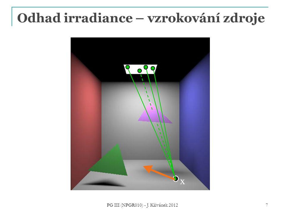Odhad irradiance – vzrokování zdroje PG III (NPGR010) - J. Křivánek 2012 7