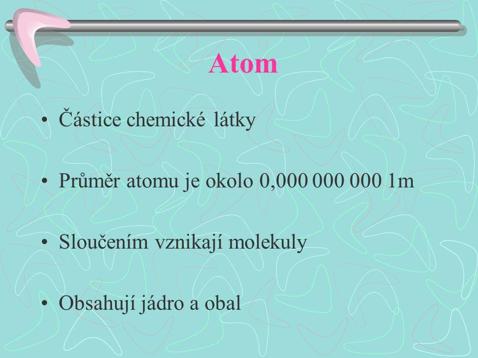 Atom Částice chemické látky Průměr atomu je okolo 0,000 000 000 1m Sloučením vznikají molekuly Obsahují jádro a obal