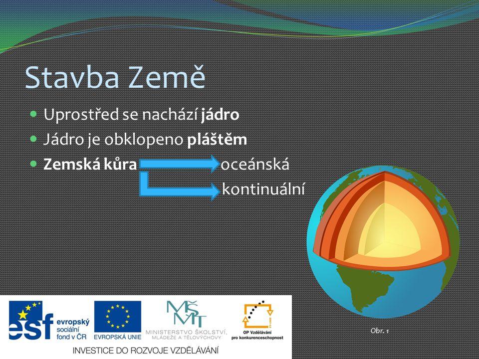 Stavba Země Uprostřed se nachází jádro Jádro je obklopeno pláštěm Zemská kůra oceánská kontinuální Obr. 1