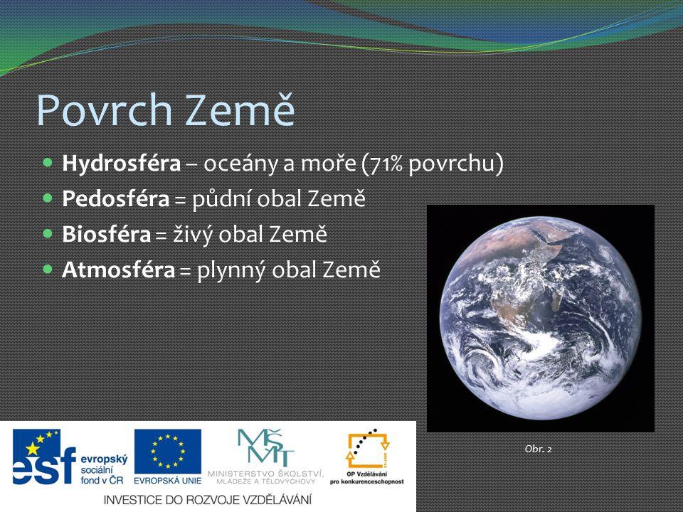 Povrch Země Hydrosféra – oceány a moře (71% povrchu) Pedosféra = půdní obal Země Biosféra = živý obal Země Atmosféra = plynný obal Země Obr. 2