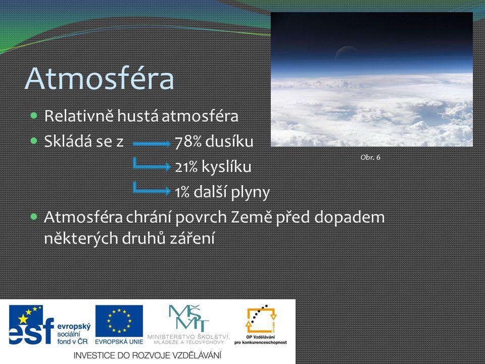 Atmosféra Relativně hustá atmosféra Skládá se z 78% dusíku 21% kyslíku 1% další plyny Atmosféra chrání povrch Země před dopadem některých druhů záření