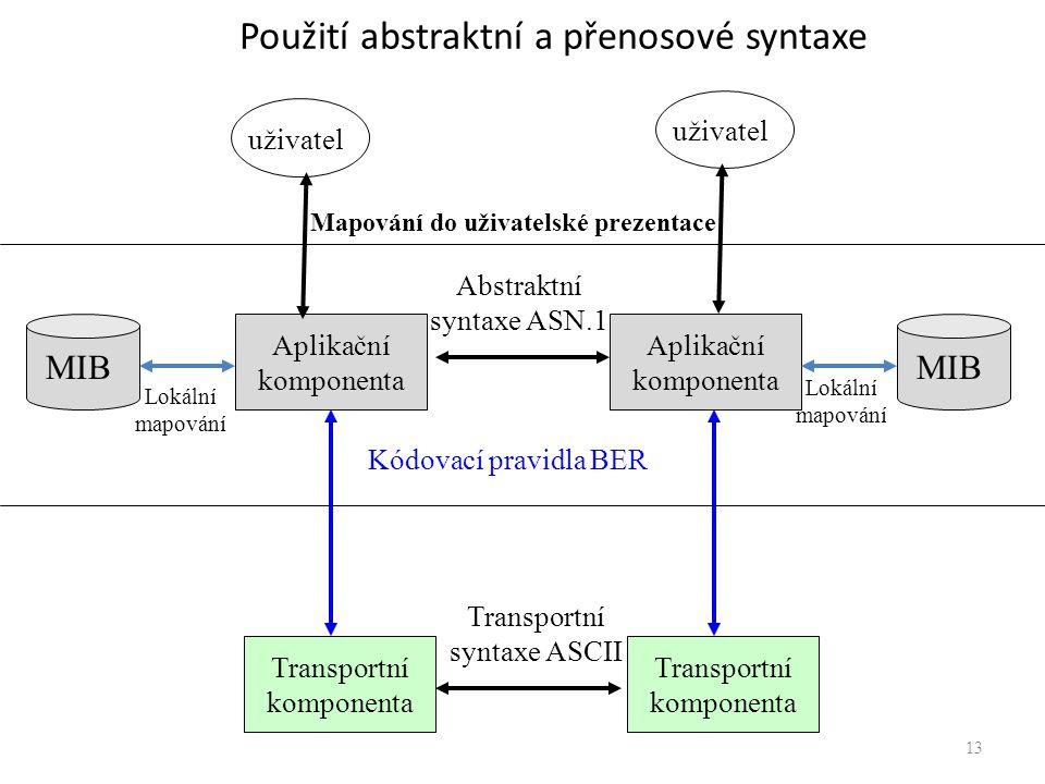 Použití abstraktní a přenosové syntaxe 13 Aplikační komponenta Aplikační komponenta Lokální mapování Abstraktní syntaxe ASN.1 Transportní komponenta Transportní komponenta Transportní syntaxe ASCII Kódovací pravidla BER Mapování do uživatelské prezentace MIB uživatel Lokální mapování