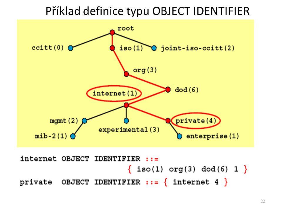Příklad definice typu OBJECT IDENTIFIER 22