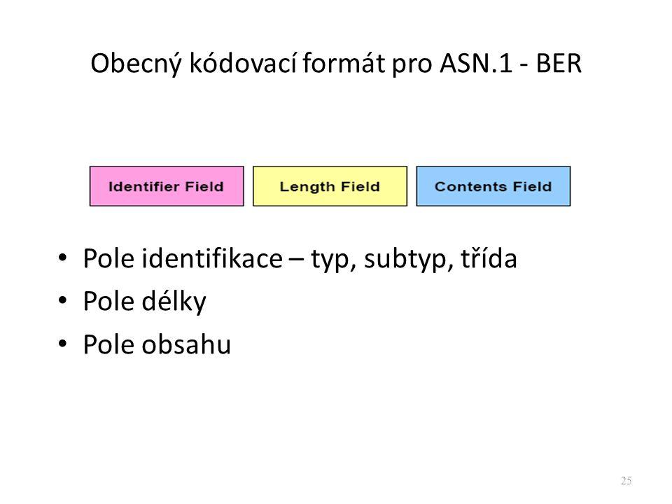 Obecný kódovací formát pro ASN.1 - BER Pole identifikace – typ, subtyp, třída Pole délky Pole obsahu 25