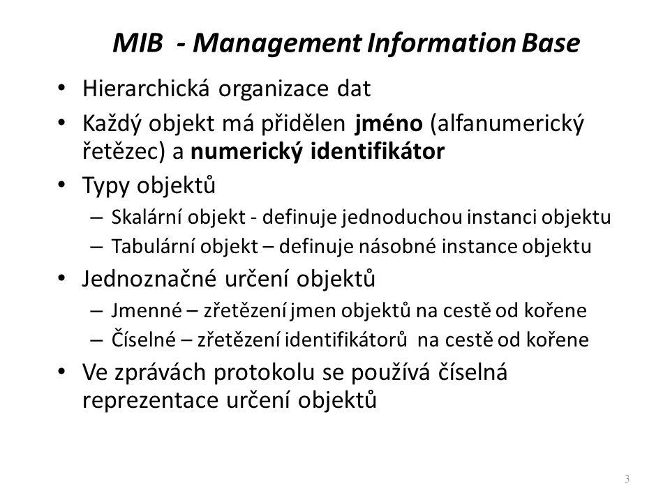 MIB - Management Information Base Hierarchická organizace dat Každý objekt má přidělen jméno (alfanumerický řetězec) a numerický identifikátor Typy objektů – Skalární objekt - definuje jednoduchou instanci objektu – Tabulární objekt – definuje násobné instance objektu Jednoznačné určení objektů – Jmenné – zřetězení jmen objektů na cestě od kořene – Číselné – zřetězení identifikátorů na cestě od kořene Ve zprávách protokolu se používá číselná reprezentace určení objektů 3