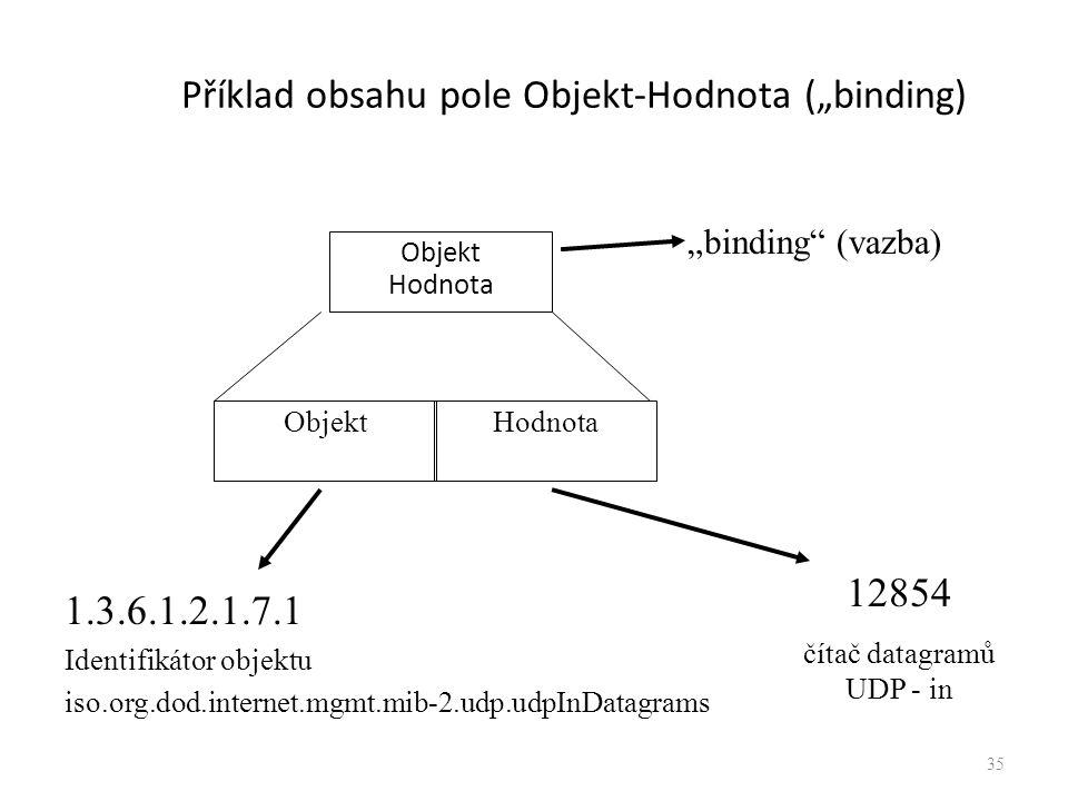 """Příklad obsahu pole Objekt-Hodnota (""""binding) Objekt Hodnota 35 HodnotaObjekt 1.3.6.1.2.1.7.1 Identifikátor objektu iso.org.dod.internet.mgmt.mib-2.udp.udpInDatagrams 12854 čítač datagramů UDP - in """"binding (vazba)"""