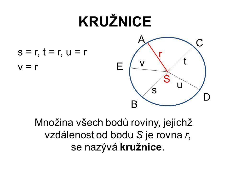 KRUŽNICE S u r C B D s t v A E s = r, t = r, u = r v = r Množina všech bodů roviny, jejichž vzdálenost od bodu S je rovna r, se nazývá kružnice.