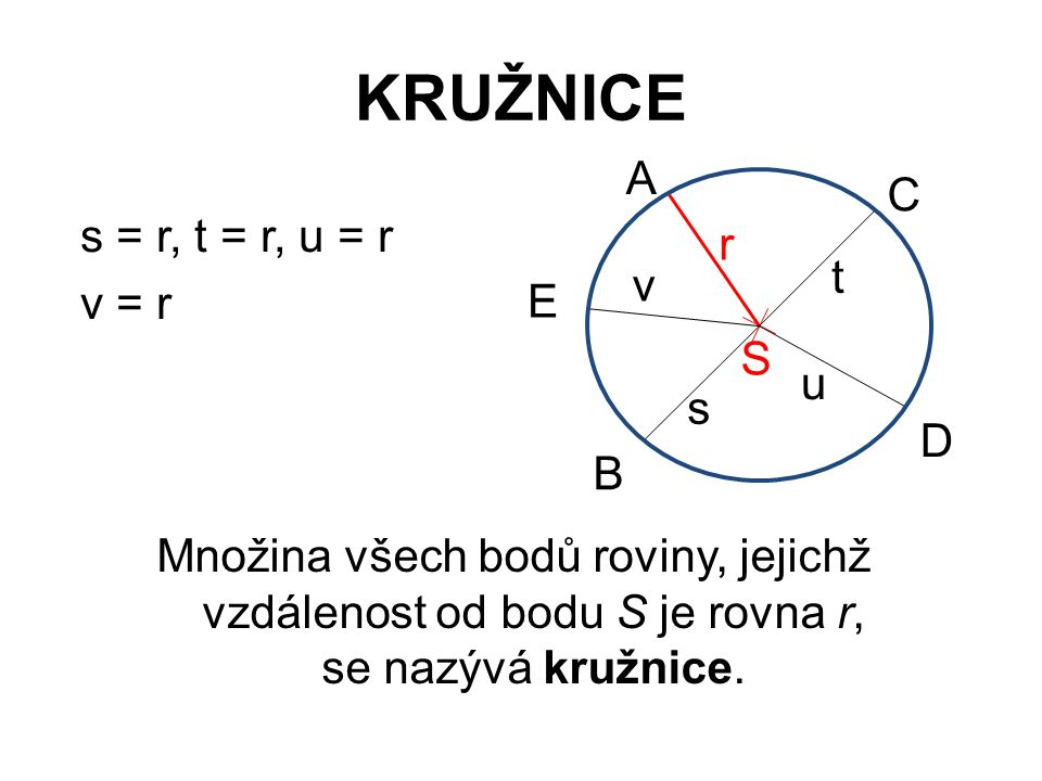 kružnice a kruhu OZNAČENÍ A NÁZVY