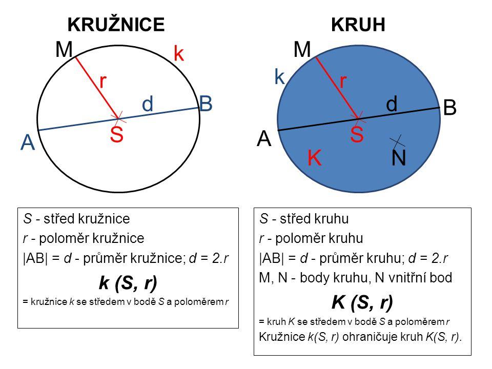 KRUŽNICEKRUH S - střed kružnice r - poloměr kružnice |AB| = d - průměr kružnice; d = 2.r k (S, r) = kružnice k se středem v bodě S a poloměrem r S r S