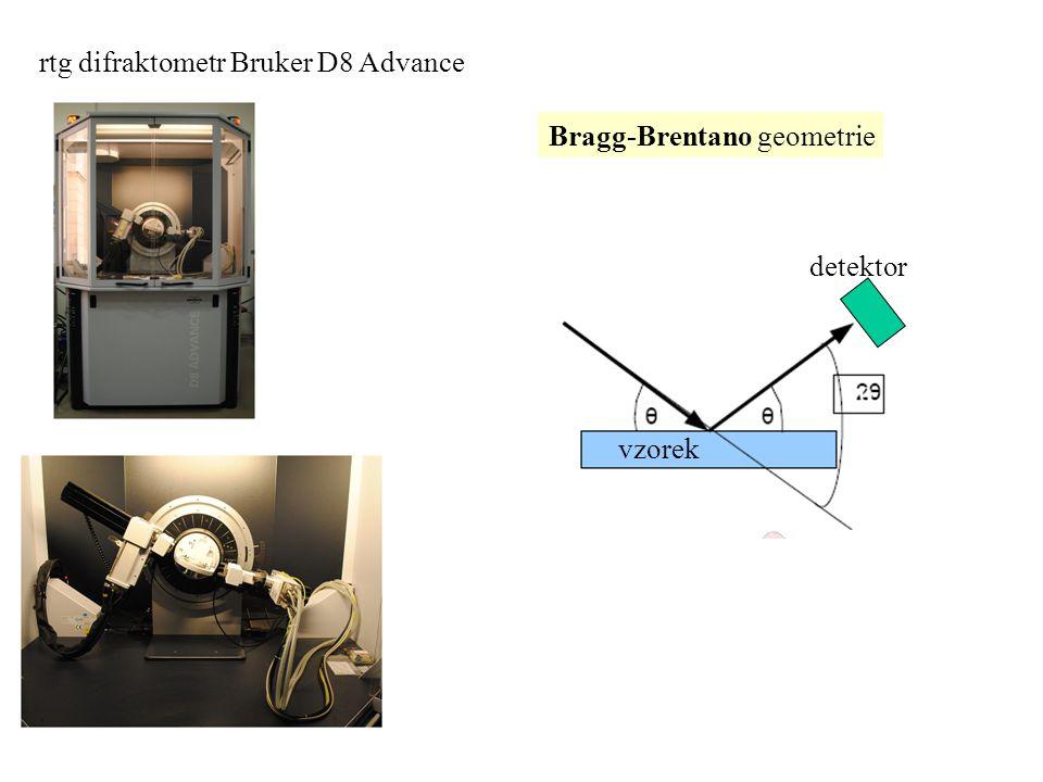 detektor vzorek rtg difraktometr Bruker D8 Advance Bragg-Brentano geometrie