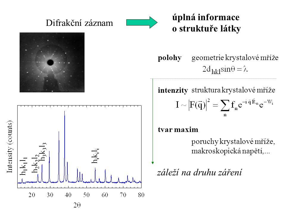 Difrakční záznam úplná informace o struktuře látky polohy intenzity tvar maxim geometrie krystalové mříže struktura krystalové mříže poruchy krystalov