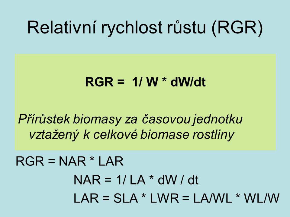 Relativní rychlost růstu (RGR) RGR = NAR * LAR NAR = 1/ LA * dW / dt LAR = SLA * LWR = LA/WL * WL/W RGR = 1/ W * dW/dt Přírůstek biomasy za časovou je