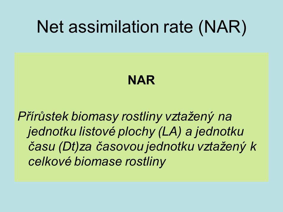 Net assimilation rate (NAR) NAR Přírůstek biomasy rostliny vztažený na jednotku listové plochy (LA) a jednotku času (Dt)za časovou jednotku vztažený k
