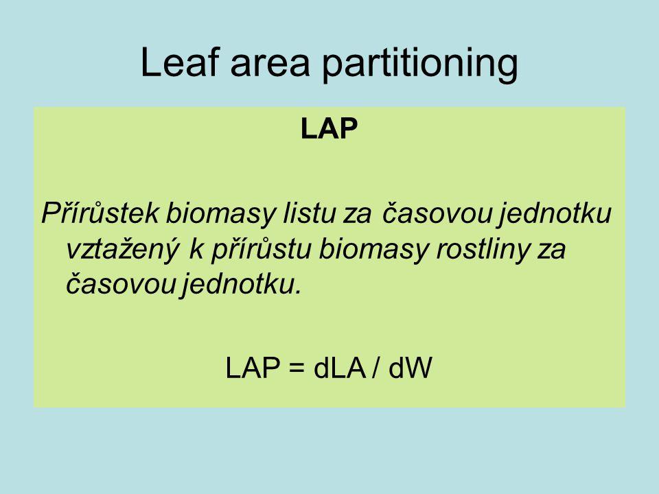 Leaf area partitioning LAP Přírůstek biomasy listu za časovou jednotku vztažený k přírůstu biomasy rostliny za časovou jednotku. LAP = dLA / dW