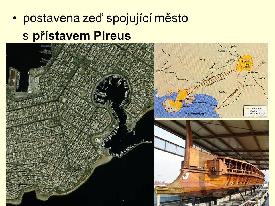 postavena zeď spojující město s přístavem Pireus