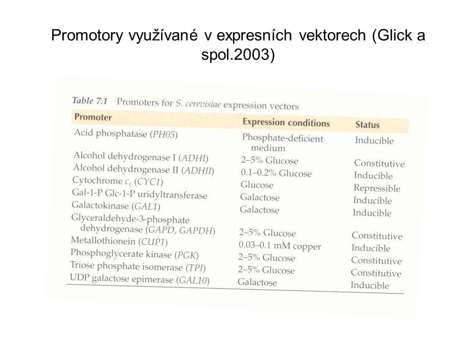 Promotory využívané v expresních vektorech (Glick a spol.2003)