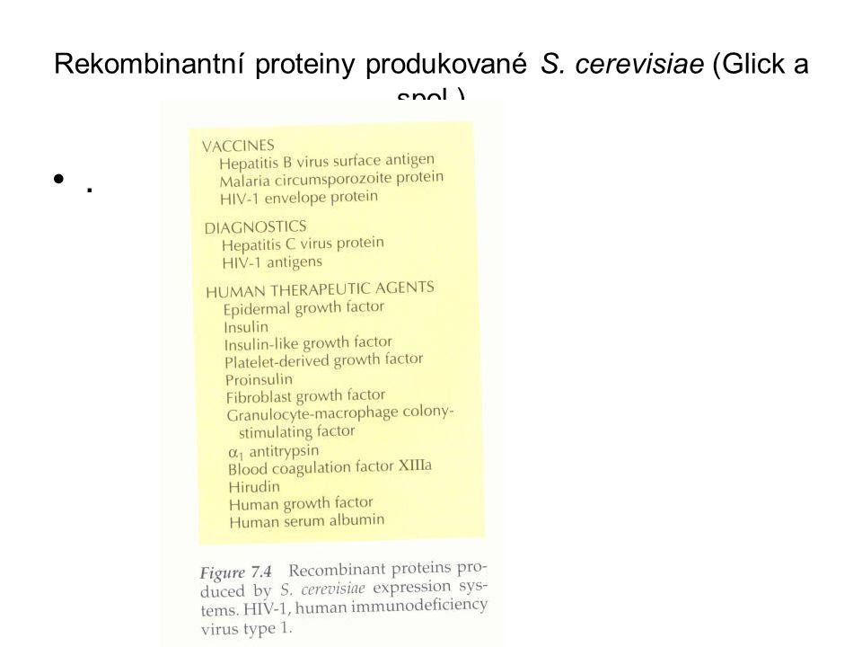 Rekombinantní proteiny produkované S. cerevisiae (Glick a spol.).