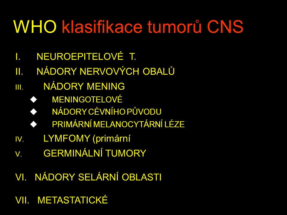 WHO klasifikace tumorů CNS I. NEUROEPITELOVÉ T. II. NÁDORY NERVOVÝCH OBALŮ III. NÁDORY MENING uMENINGOTELOVÉ uNÁDORY CÉVNÍHO PŮVODU uPRIMÁRNÍ MELANOCY