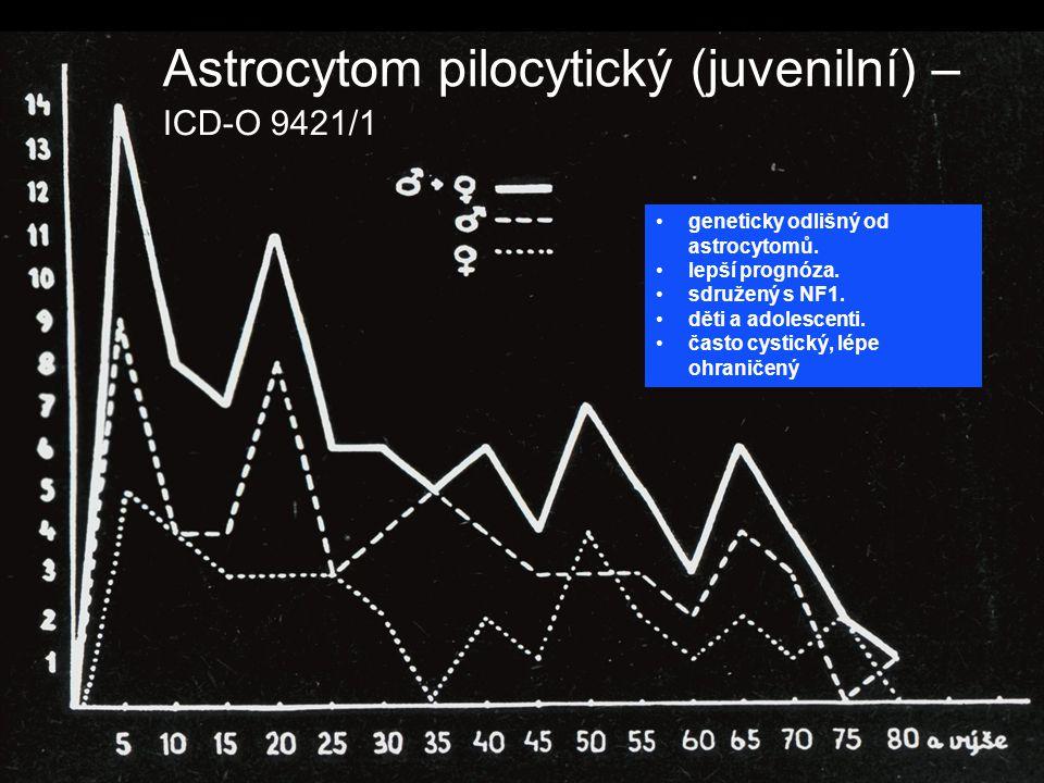Astrocytom pilocytický (juvenilní) – ICD-O 9421/1 geneticky odlišný od astrocytomů. lepší prognóza. sdružený s NF1. děti a adolescenti. často cystický