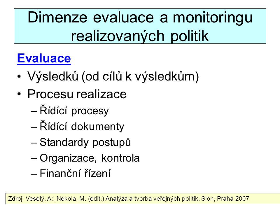 Dimenze evaluace a monitoringu realizovaných politik Evaluace Výsledků (od cílů k výsledkům) Procesu realizace –Řídící procesy –Řídící dokumenty –Stan