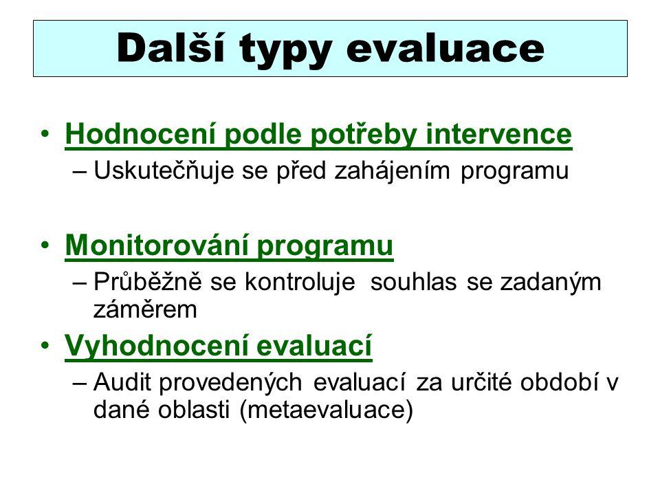 Další typy evaluace Hodnocení podle potřeby intervence –Uskutečňuje se před zahájením programu Monitorování programu –Průběžně se kontroluje souhlas s