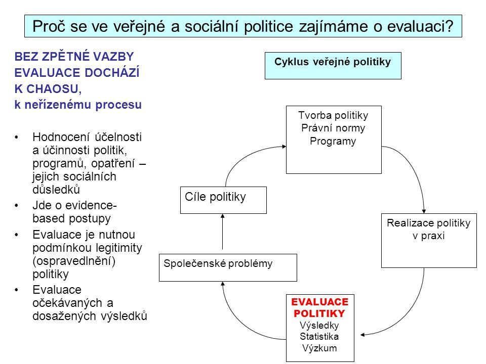 Proč se ve veřejné a sociální politice zajímáme o evaluaci? BEZ ZPĚTNÉ VAZBY EVALUACE DOCHÁZÍ K CHAOSU, k neřízenému procesu Hodnocení účelnosti a úči