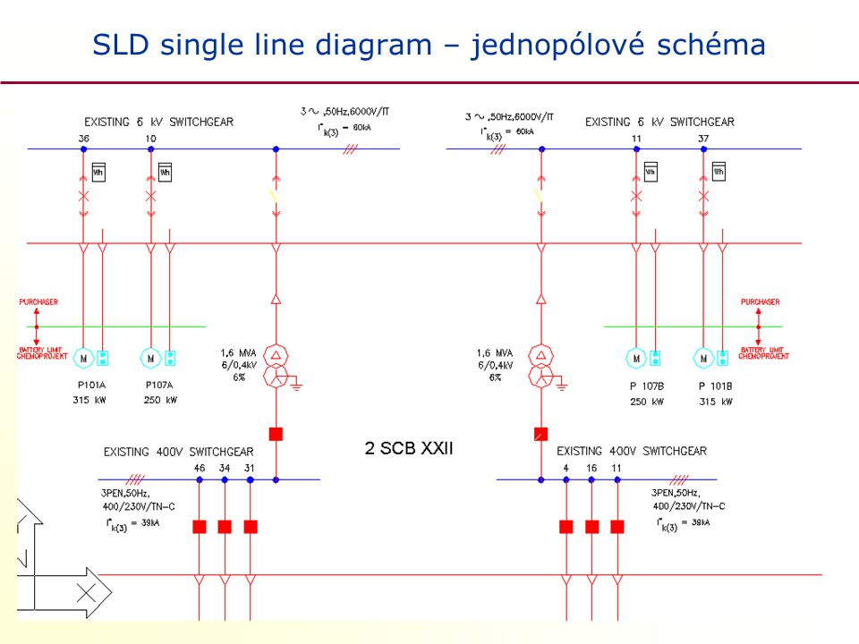 SLD single line diagram – jednopólové schéma