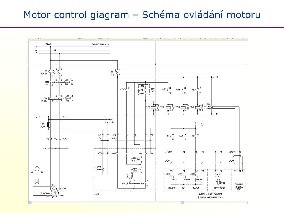 Motor control giagram – Schéma ovládání motoru