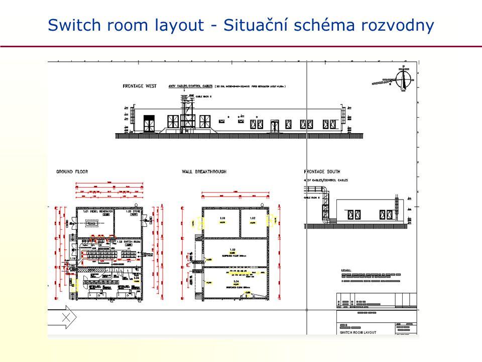 Switch room layout - Situační schéma rozvodny