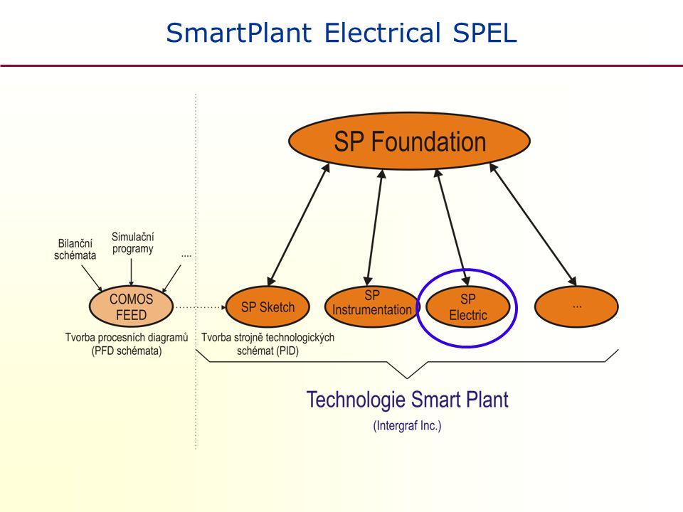 SmartPlant Electrical (SPEL)  Hlavní nástroj pro budoucí projektování  Postupně se zavádí do užívání Jeden ze čtyř SW produktů, které jsou k dispozici pro výuku v letošním školním roce:  Comos FEED  SP P&ID  SPI  SPEL