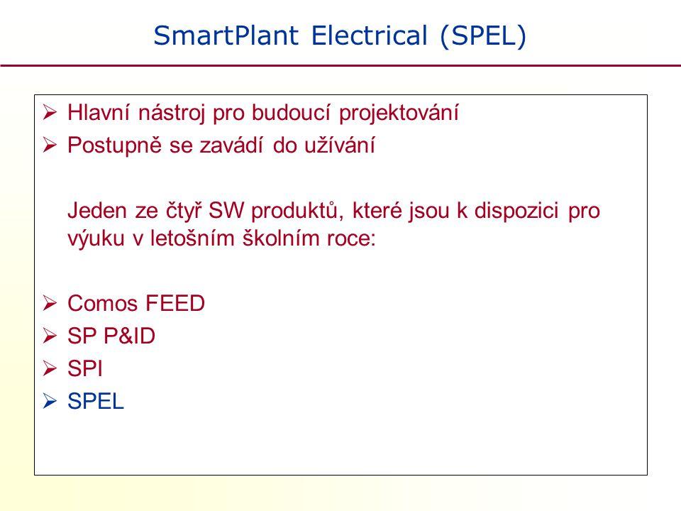 Co je SmartPlant Electrical .