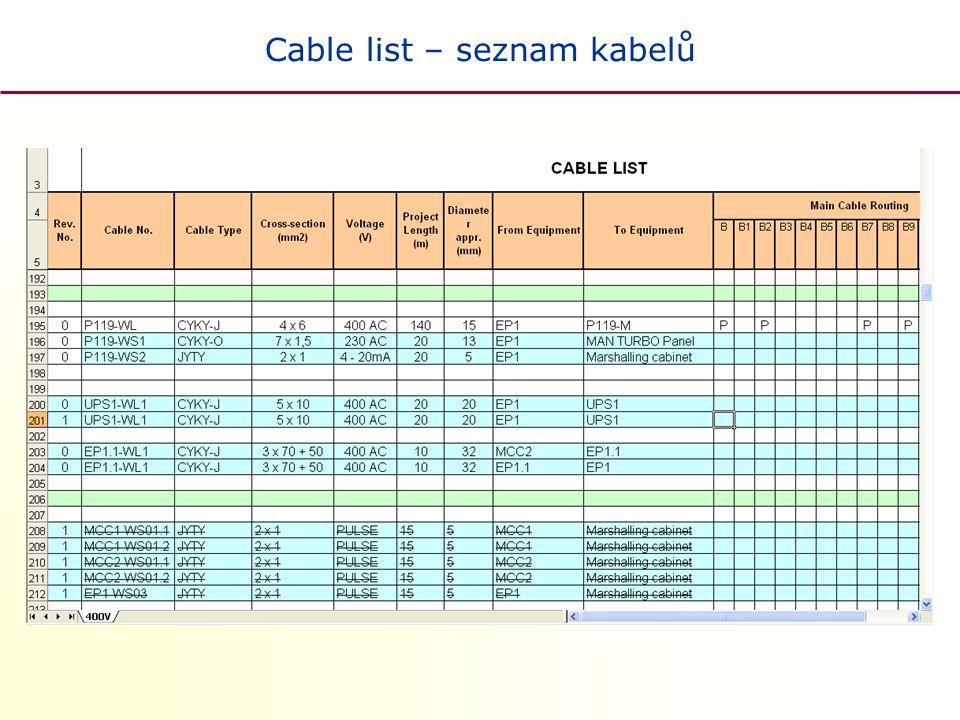 Cable list – seznam kabelů
