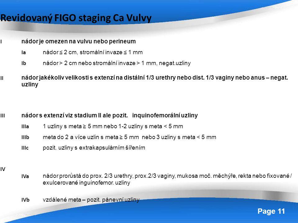 Powerpoint Templates Page 11 Revidovaný FIGO staging Ca Vulvy I nádor je omezen na vulvu nebo perineum Ia nádor ≤ 2 cm, stromální invaze ≤ 1 mm Ib nád