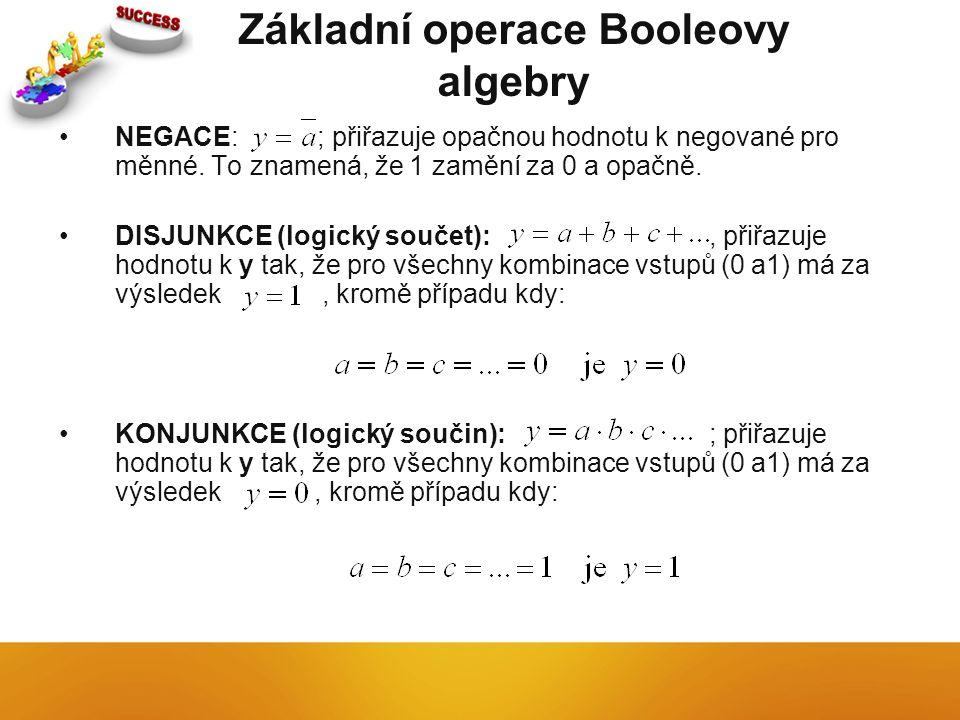 Základní operace Booleovy algebry NEGACE: ; přiřazuje opačnou hodnotu k negované pro měnné.