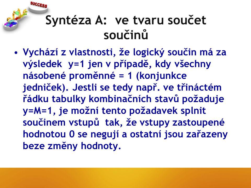 Syntéza A: ve tvaru součet součinů Vychází z vlastnosti, že logický součin má za výsledek y=1 jen v případě, kdy všechny násobené proměnné = 1 (konjunkce jedniček).
