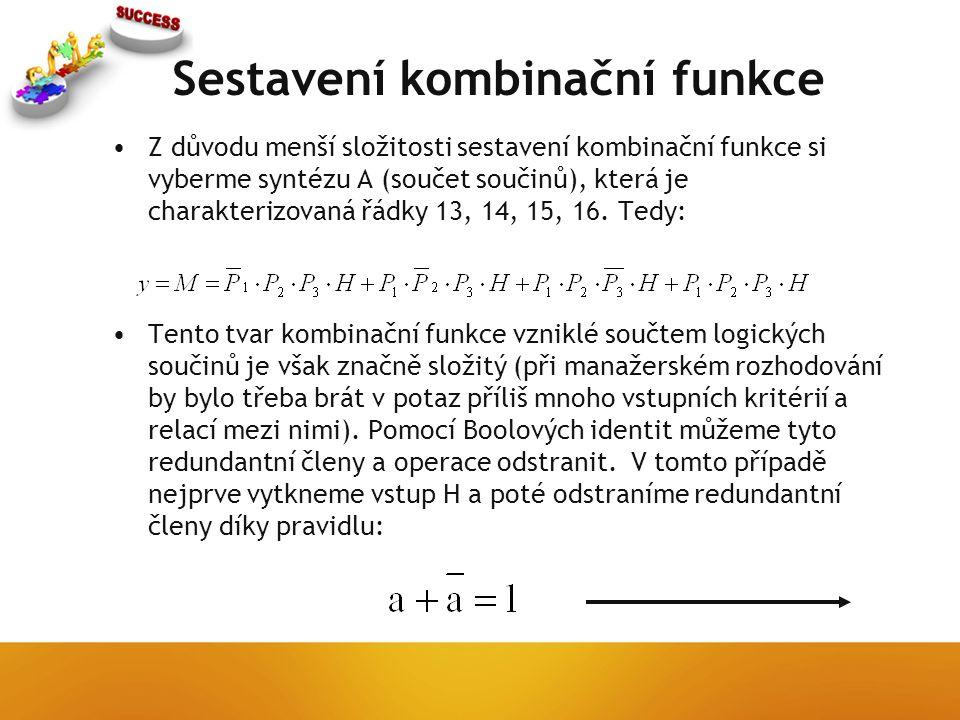 Sestavení kombinační funkce Z důvodu menší složitosti sestavení kombinační funkce si vyberme syntézu A (součet součinů), která je charakterizovaná řádky 13, 14, 15, 16.