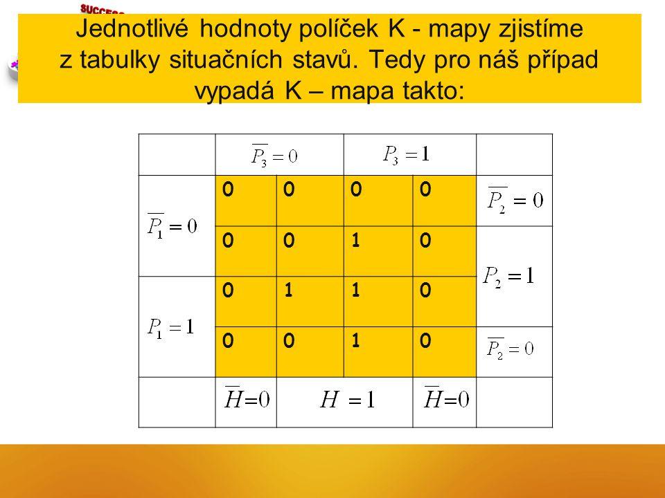 Jednotlivé hodnoty políček K - mapy zjistíme z tabulky situačních stavů.