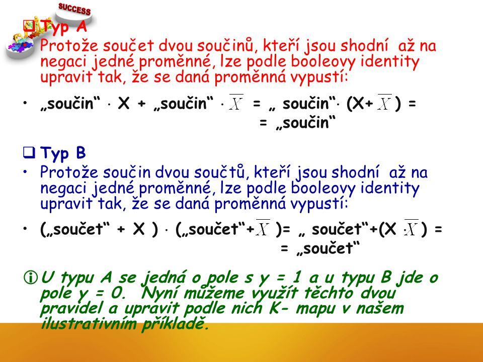 """ Typ A Protože součet dvou součinů, kteří jsou shodní až na negaci jedné proměnné, lze podle booleovy identity upravit tak, že se daná proměnná vypustí: """"součin  X + """"součin  = """" součin  (X+ ) = = """"součin  Typ B Protože součin dvou součtů, kteří jsou shodní až na negaci jedné proměnné, lze podle booleovy identity upravit tak, že se daná proměnná vypustí: (""""součet + X )  (""""součet + )= """" součet +(X  ) = = """"součet  U typu A se jedná o pole s y = 1 a u typu B jde o pole y = 0."""