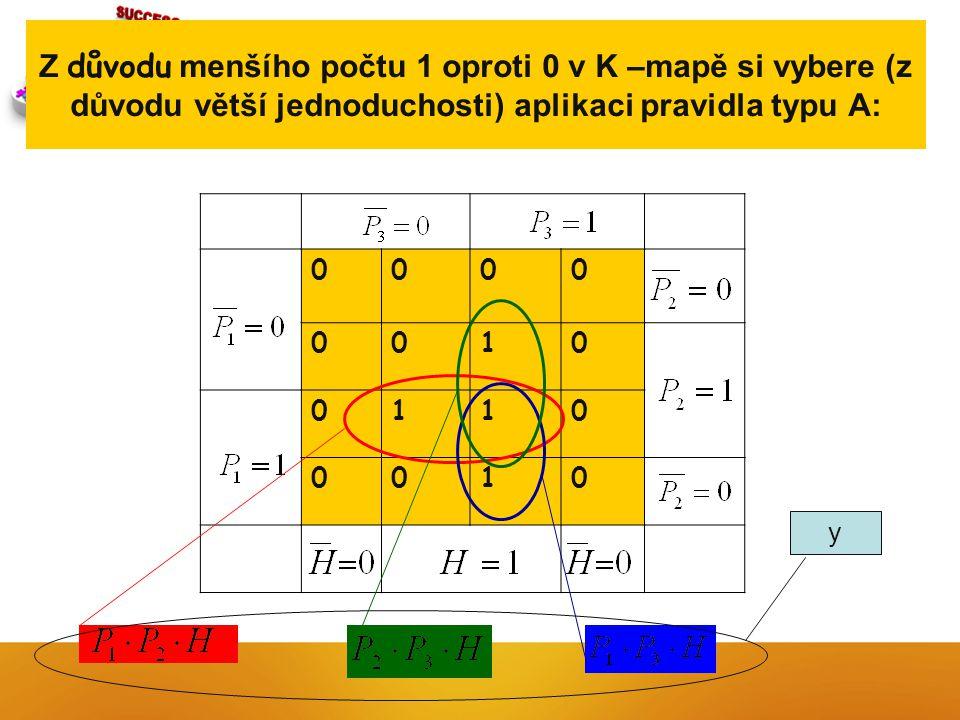 Z důvodu menšího počtu 1 oproti 0 v K –mapě si vybere (z důvodu větší jednoduchosti) aplikaci pravidla typu A: 0000 0010 0110 0010 y
