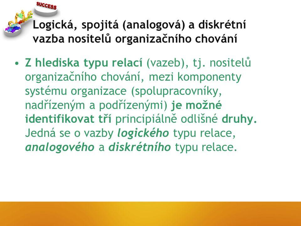 Logická, spojitá (analogová) a diskrétní vazba nositelů organizačního chování Z hlediska typu relací (vazeb), tj.