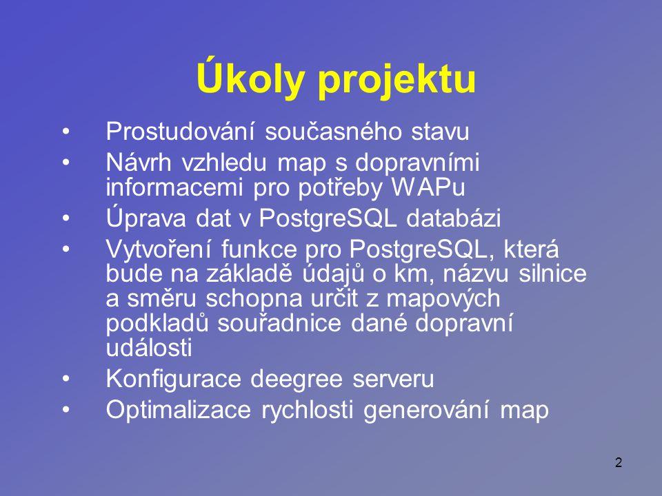 2 Úkoly projektu Prostudování současného stavu Návrh vzhledu map s dopravními informacemi pro potřeby WAPu Úprava dat v PostgreSQL databázi Vytvoření funkce pro PostgreSQL, která bude na základě údajů o km, názvu silnice a směru schopna určit z mapových podkladů souřadnice dané dopravní události Konfigurace deegree serveru Optimalizace rychlosti generování map