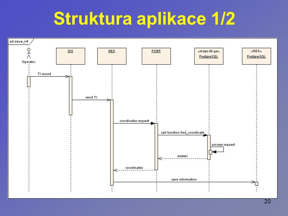 20 Struktura aplikace 1/2