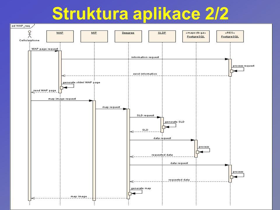 21 Struktura aplikace 2/2