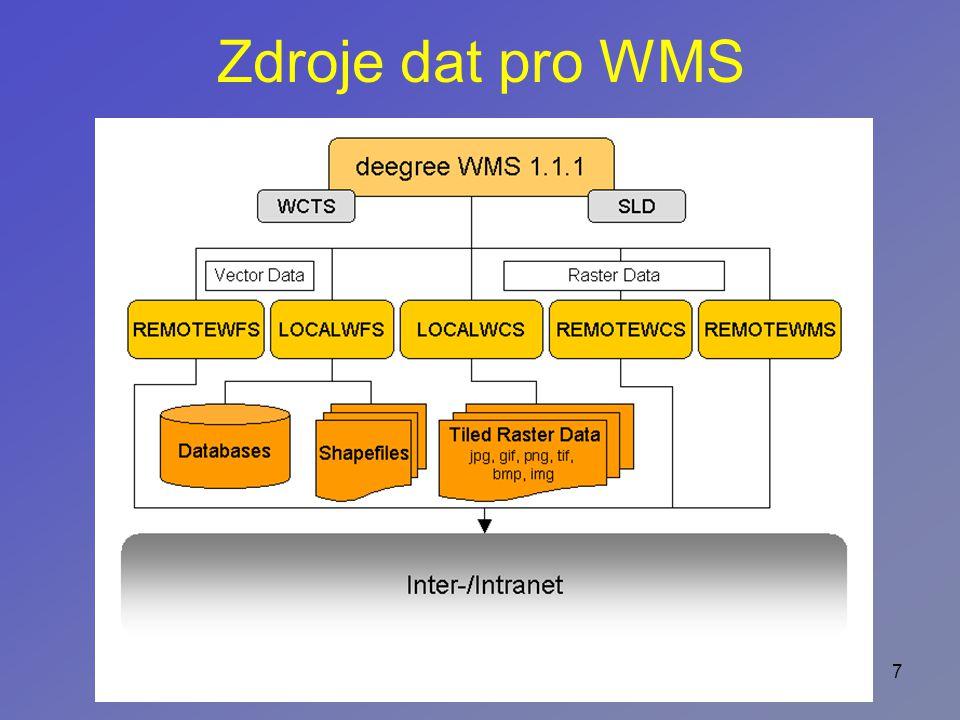 7 Zdroje dat pro WMS