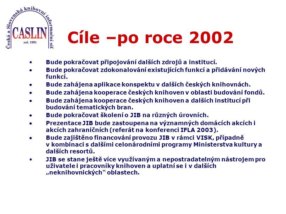 Cíle –po roce 2002 Bude pokračovat připojování dalších zdrojů a institucí.